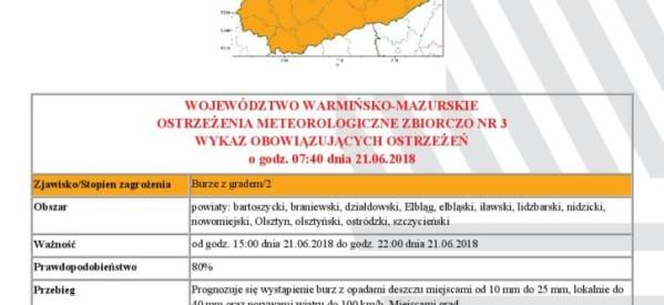 IMGW wydało ostrzeżenie przed burzami