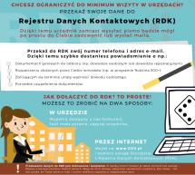 Rejestr Danych Kontaktowych (RDK)