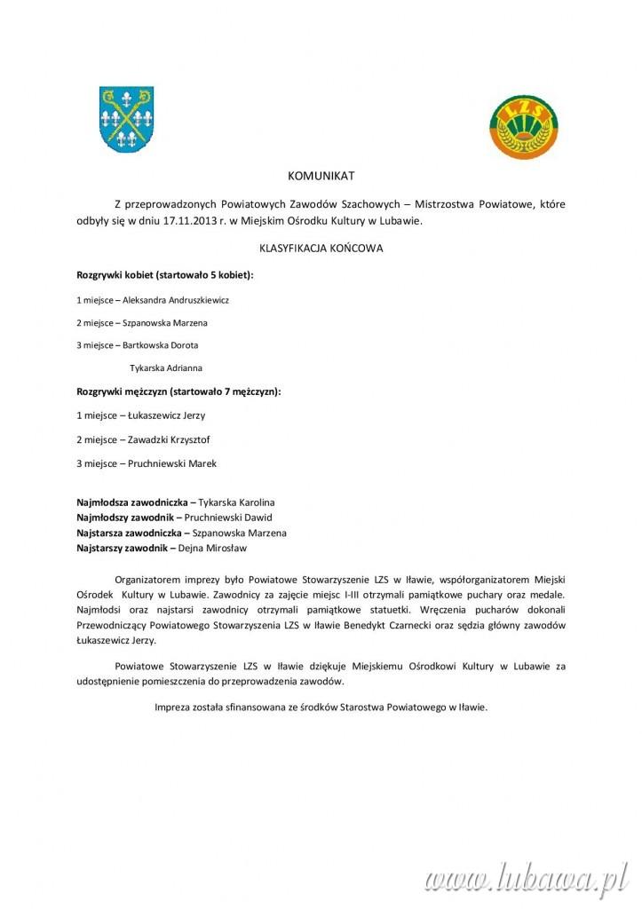 Powiatowe Zawody Szachowe