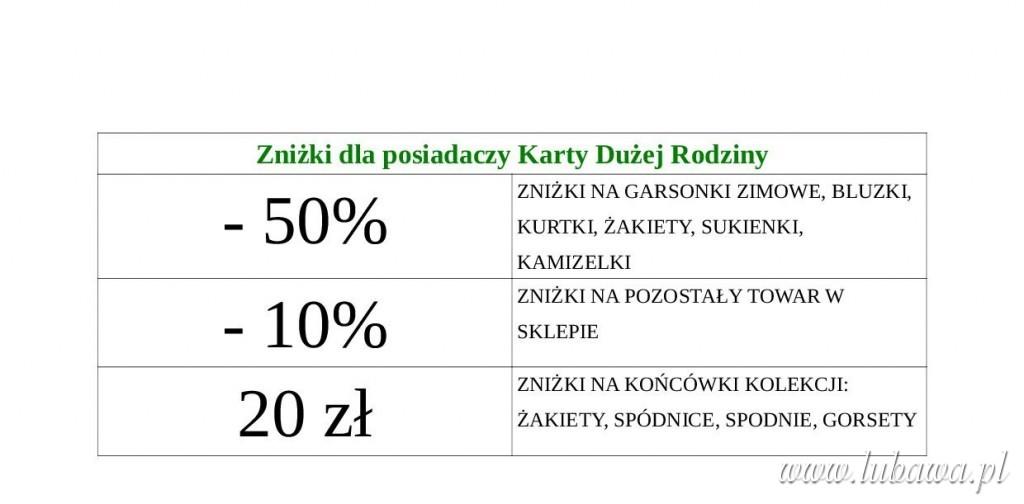 Tabela zniżek
