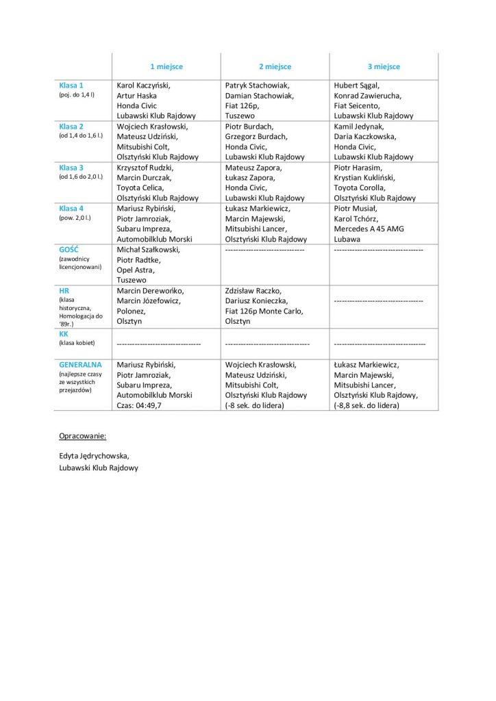 PODSUMOWANIE KJS.pdf2